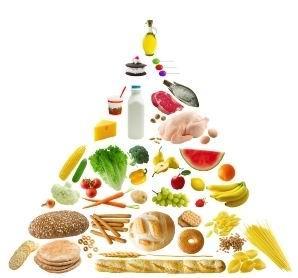 diet menu